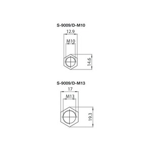 Cap for S-9009 / M13, STUCCHI busbars small 1