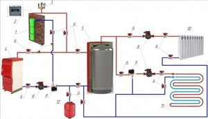 Induction boiler 2.0 kw for heating the area of 40m² small 4