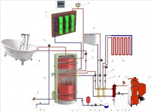 Induction boiler 4.5 kw for heating the area of 90m² small 2